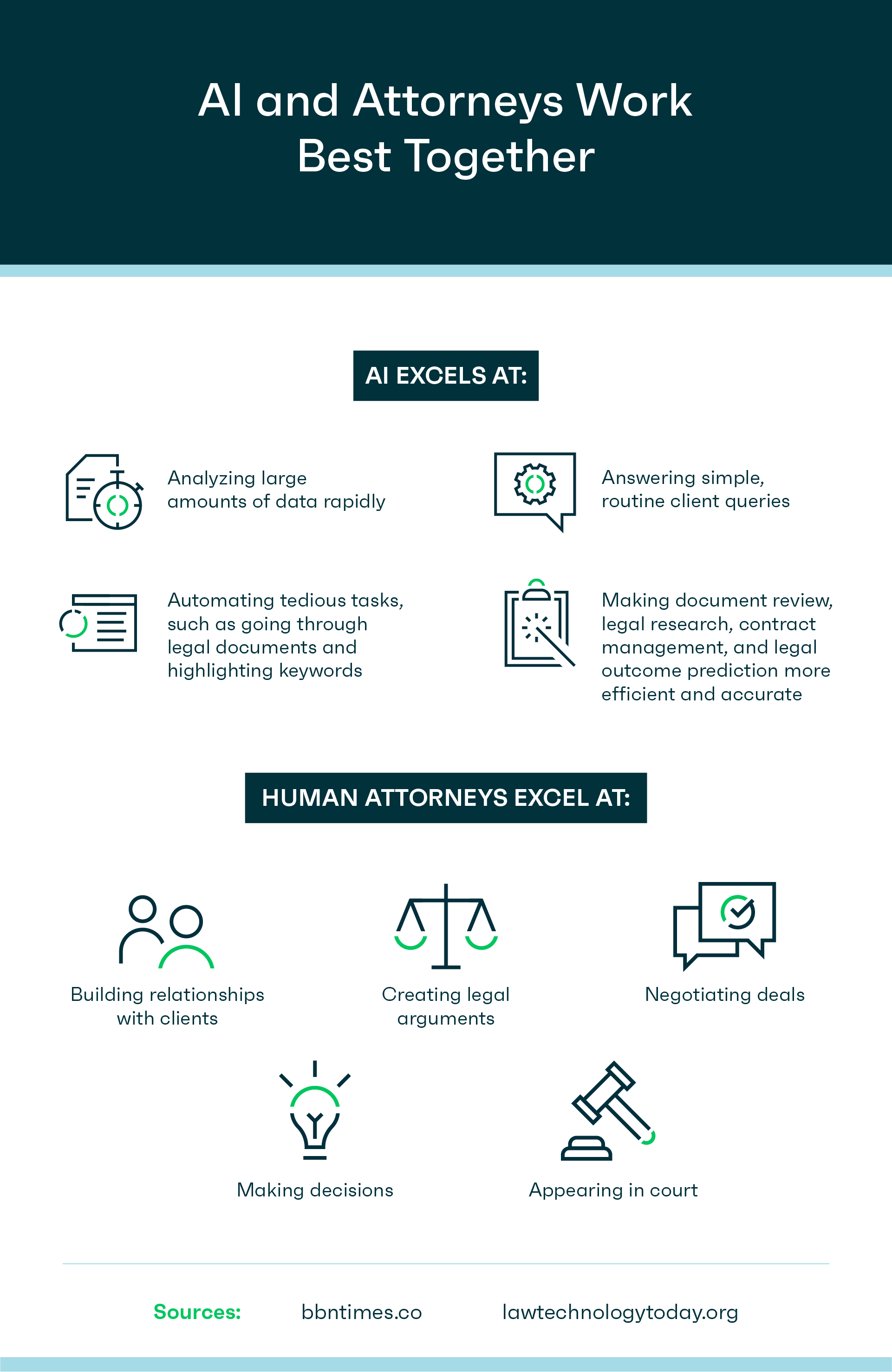 ai-lawyers-working-best-together