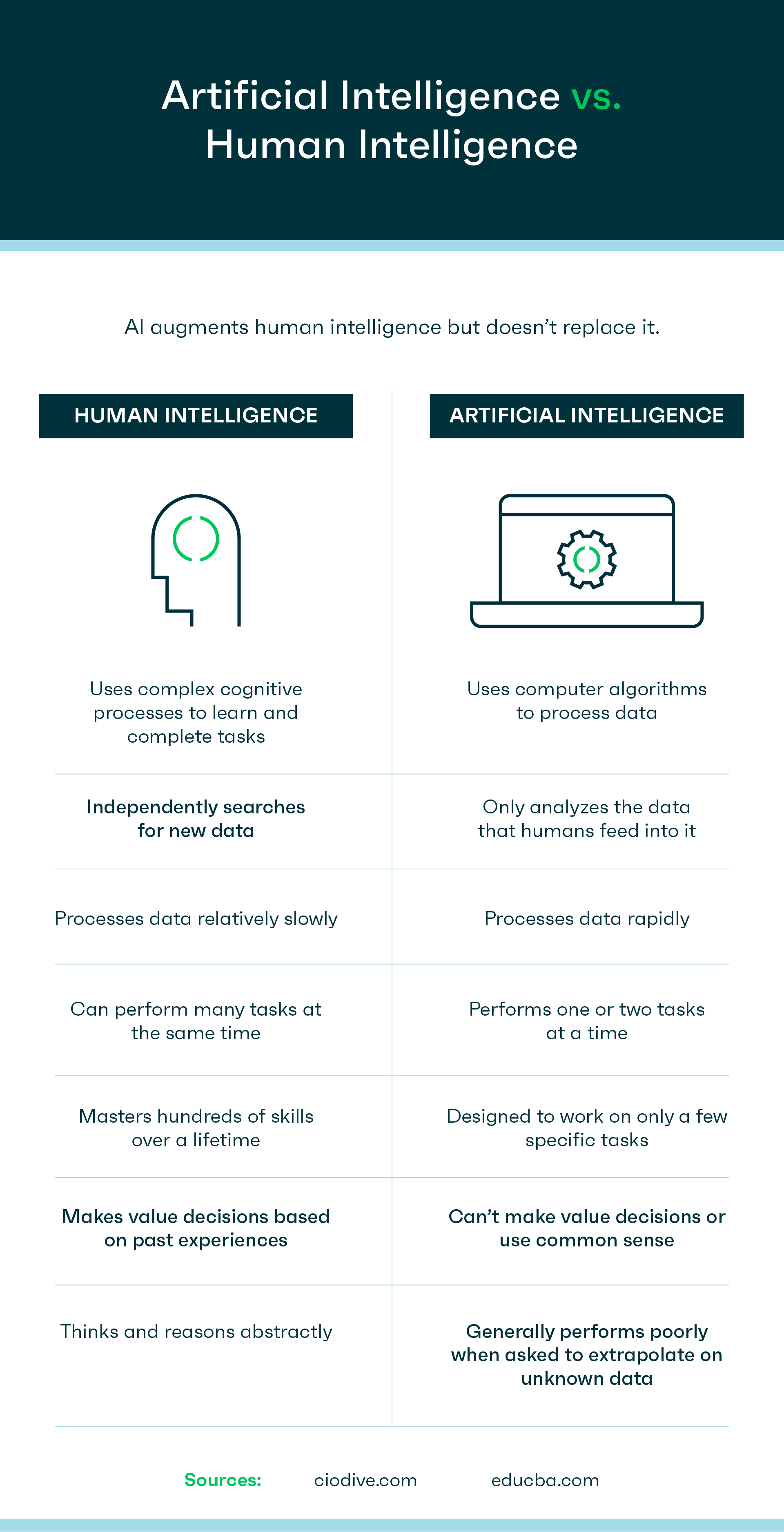 ai-vs-human-legal-law