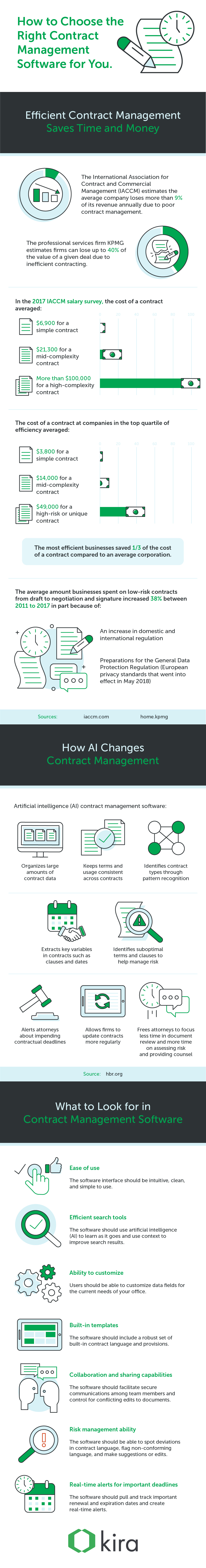 how-to-choose-the-right-contract-management-software-for-you-embed
